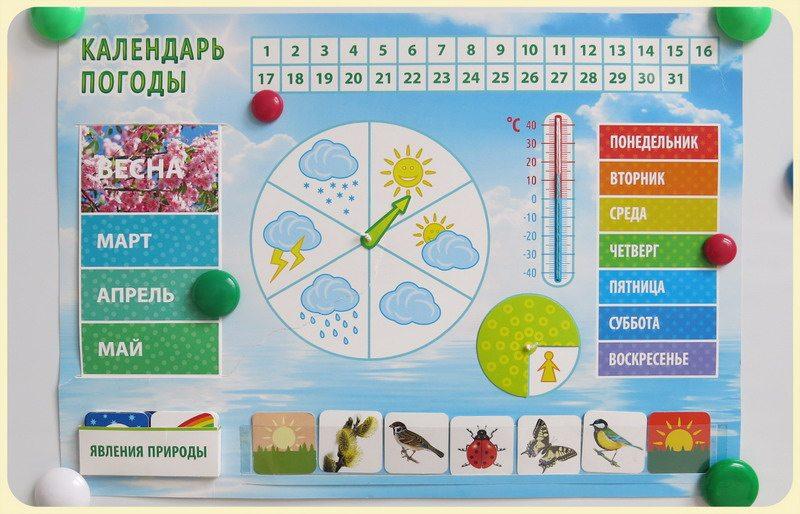 Календарь наблюдения своими руками для детского сада