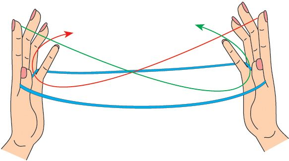 игры с нитками